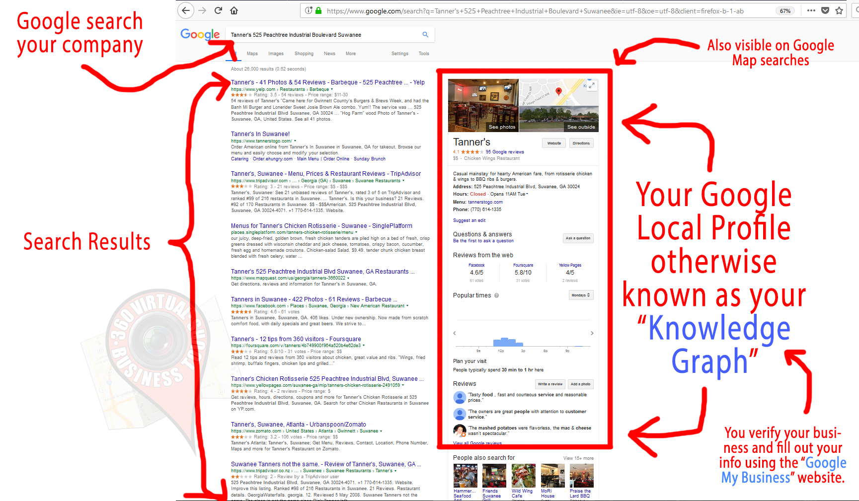 Google Knowledge Graph Explained